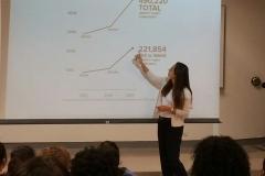 Financial Literacy Program at MDC, North Campus